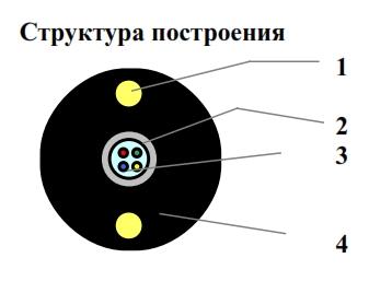 Канализационный кабель 2-8 волокон