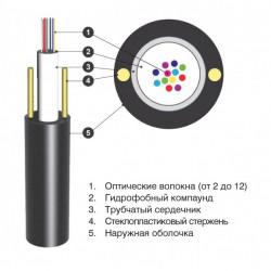 Кабель оптический ОЦПс 0,5кН 2 волокна