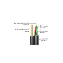 Оптика с жилами питания ОПт 4кН 24 волокна ОПт-24А4(2х12+2)-4,0