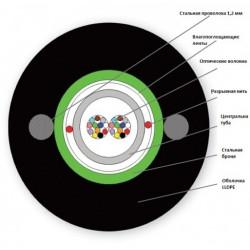 Мультимод 24 волокнан 2,7кН внешний оптический кабель
